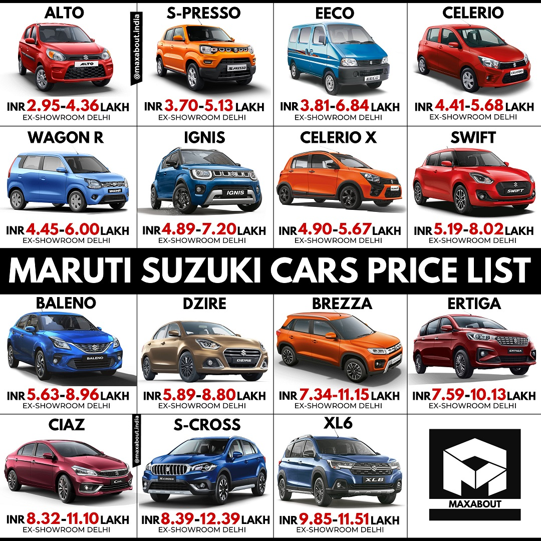 Strong Factors To Prevent Suzuki Cars And Truck Dealer