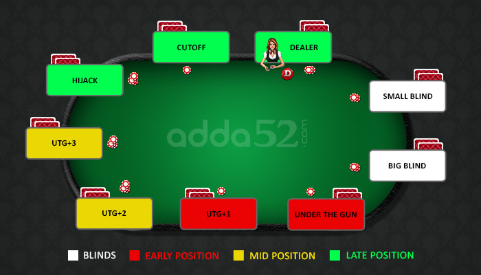 A Profitable Online Poker Player