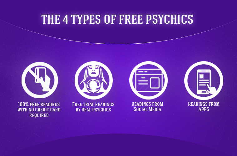 How To Locate Psychic Analysis Online